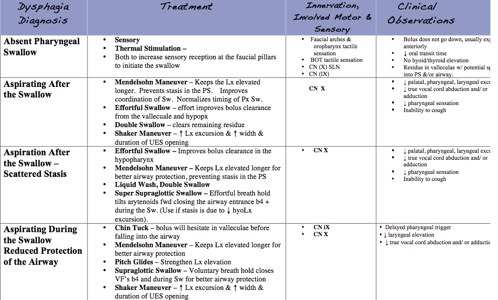 Nursing Treatment Sheets Related Keywords