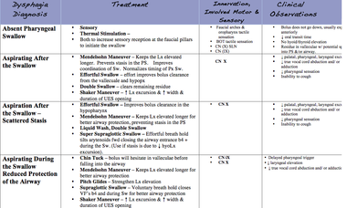 Nursing Assessment Cheat Sheet http://www.amyspeechlanguagetherapy.com ...